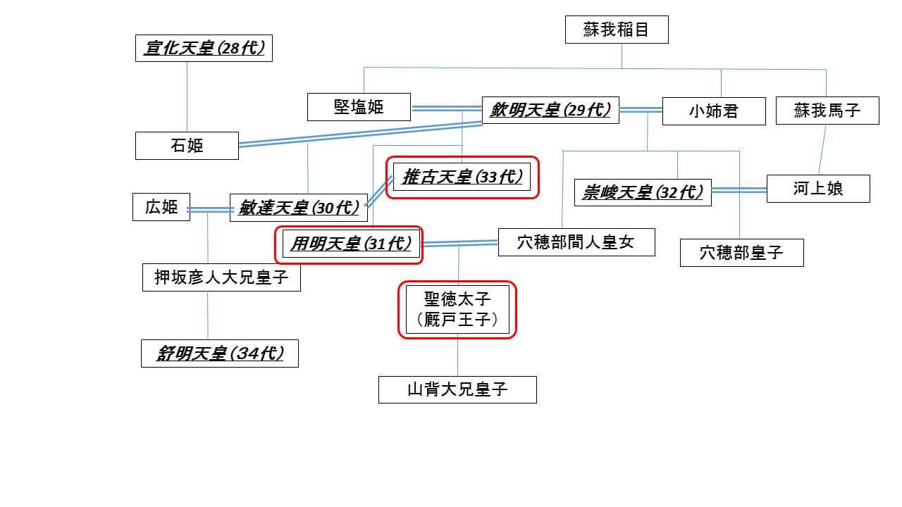 sogakeizu5